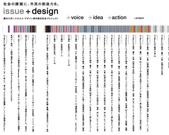issue+design
